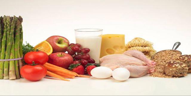 Mitos sobre la  alimentación adecuada y las  dietas