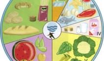 Dietas saludables para bajar de peso