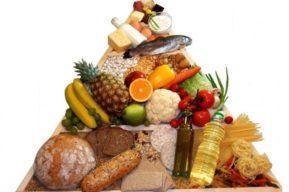 Dietas populares para adelgazar, su funcionamiento
